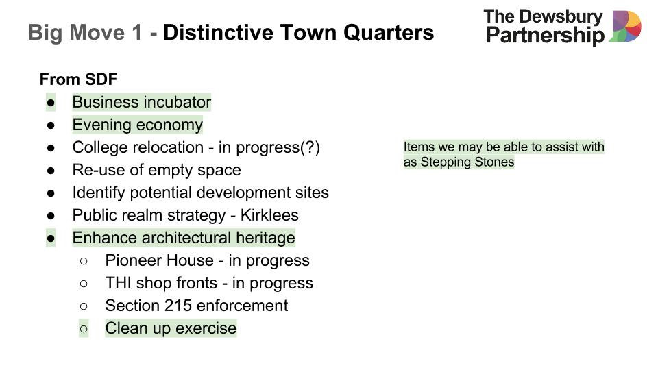 image of Big Move 1. Distinctive Town Quarters